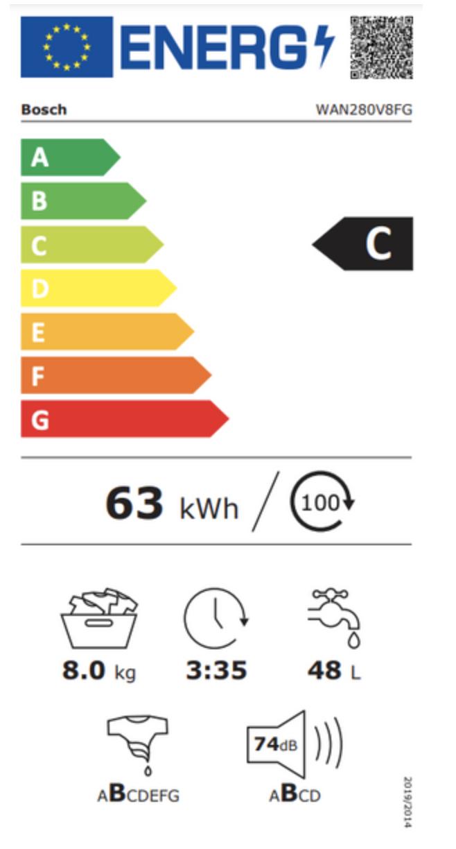 Energie-label Nieuw